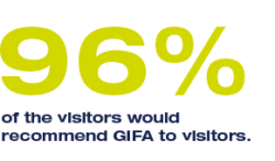96% of the visitors would recommend GIFA to other visitors.