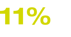 11% Preparation of purchase decision
